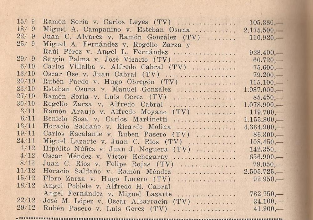 45.Luna Park 1976 (2/6)