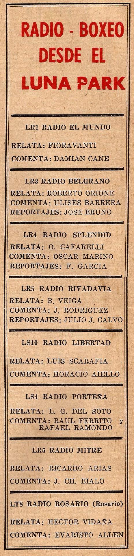 Radio Lunapark 1964